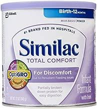 Similac Total Comfort Baby Formula - Powder - 12oz - 6 pk