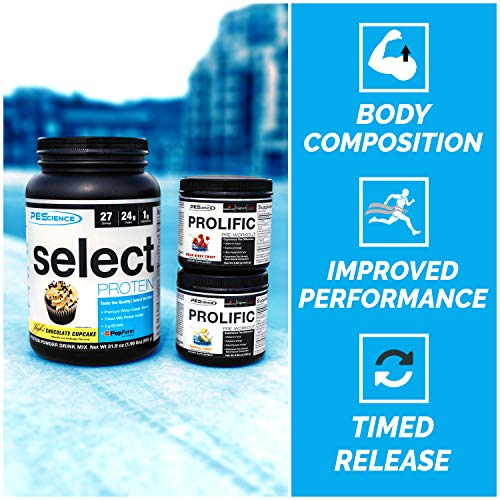 PEScience Select Low Carb Protein Powder, Chocolate Cupcake, 55 Serving, Keto Friendly and Gluten Free