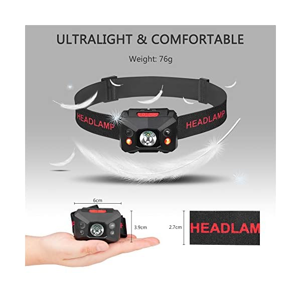 Coquimbo LED Linterna Frontal USB recargable 5 Modos Lampára de cabeza Luz Super Brillante 360 Grados Ajustables para… 1