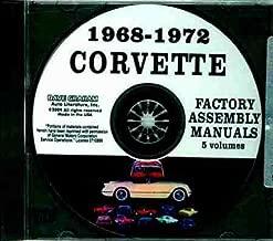1968-1972 Chevrolet Corvette Assembly Manuals on CD-ROM