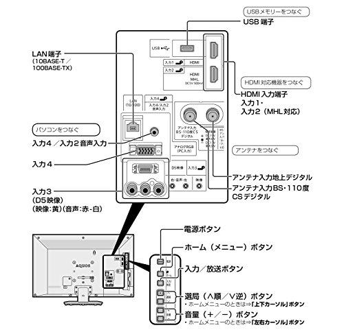 『シャープ 24V型 AQUOS ハイビジョン 液晶テレビ 外付HDD対応(裏番組録画) ブラック LC-24K30-B』の4枚目の画像