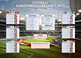 Fussball EM Planer 2021 Europa im XXL Riesen-Poster 140x100