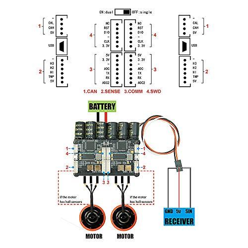 Mobiliarbus Flipsky V4.20 Dual FSESC4.20 100A ESC w/BEC Eloxiertem Aluminium Kühlkörper für Elektrisches Skateboard RC Auto Drone E-Bike E-Roller Roboter