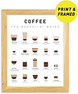 Ihopes Coffee Signs Poster Wall Art Decor - The Essential Guide of Coffee - 11x14 (Framed) | Perfect Coffee Lover Gifts - Modern Coffee Print Art Gifts for Kitchen/Living Room/Home/Coffee House