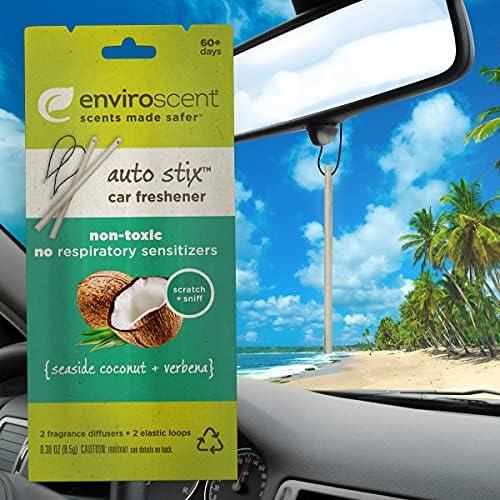 Top 10 Best essential oil car freshener Reviews