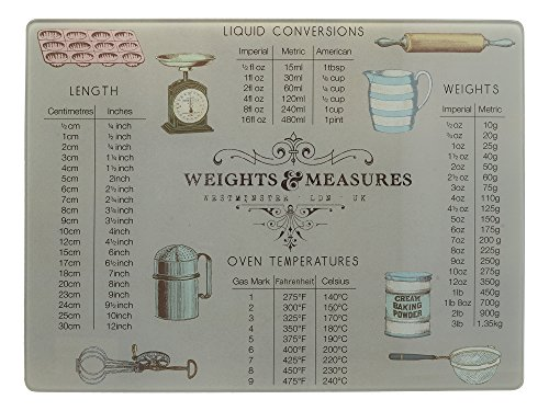 Creative Tops 5131511 'Weights & Measures' Worktop Saver/Pastry Board by,...