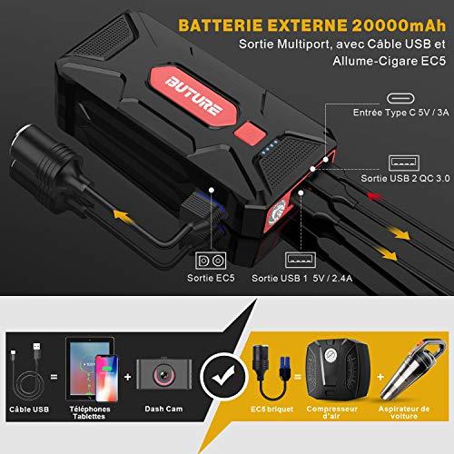 BuTure Booster Batterie,1600A 20000mAh Portable Jump Starter