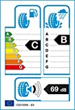MICHELIN CROSSCLIMATE SUV XL - 215/55/18 99V - B/C/69dB - Pneumatici Per tutte le stagioni...