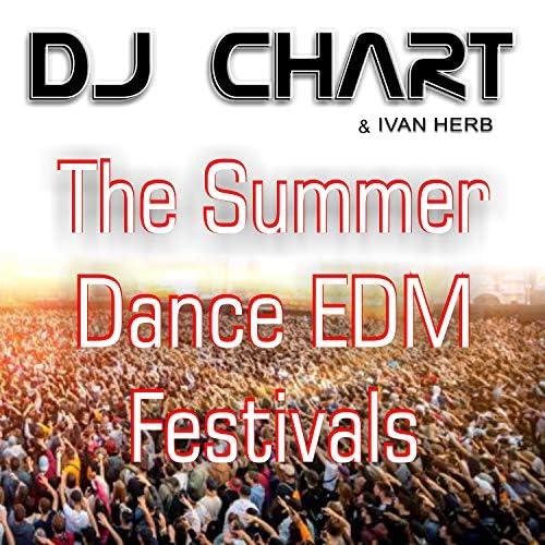 DJ Chart & Ivan Herb