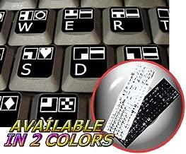 commodore 64 keyboard stickers