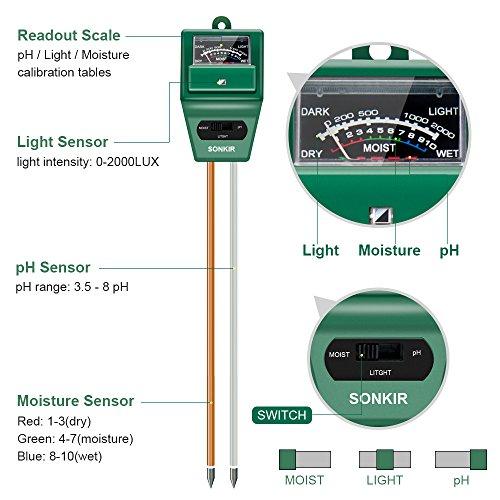 Sonkir Soil pH Meter, MS02 3-in-1 Soil Moisture/Light/pH Tester