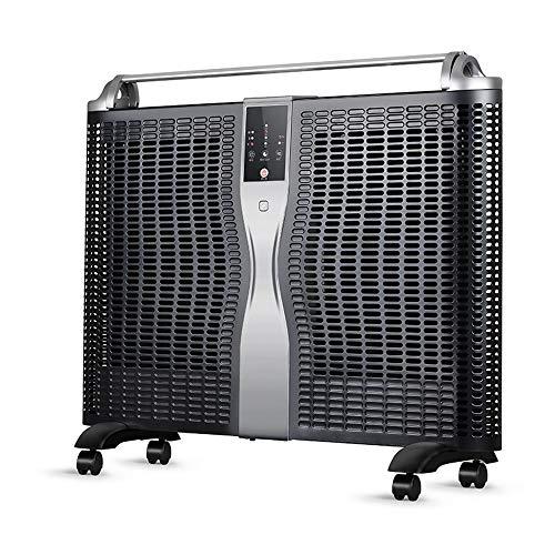 De Doble Núcleo De Control De Estéreo Dual De Calefacción Radiante Del...