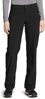 Women's Polar Fleece-Lined Pants