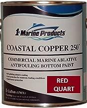 Coastal Copper 250 Ablative Antifouling Bottom Paint RED QUART