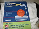 Apollo Audio Visual Transparency Film