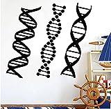 Etiqueta de la pared de la genealogía del ADN...