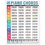 iVideosongs Piano Chords Chart (8.5'x11') • 84 Chords Full Color with Note-by-Note Keyboard • Includes 150+ Free iVideosongs Lessons