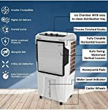 Wider Angle Air Throw humidity control auto drain function(Manual Knob) everlast pump that works even in hard water mosquito free and dust filter net