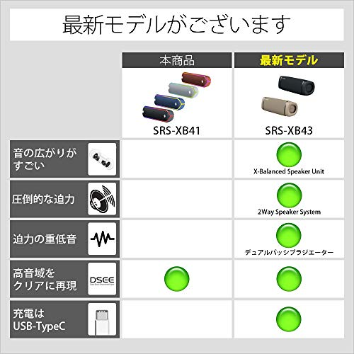 ソニーワイヤレスポータブルスピーカー重低音モデルSRS-XB41:防水・防塵・防錆/Bluetooth/専用スマホアプリ対応ライティング機能搭載/マイク付き/ブラックSRS-XB41B