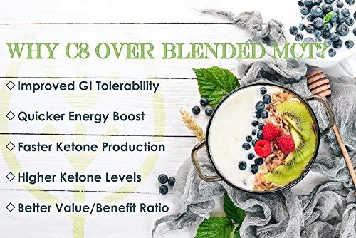 VitaTradingCo C8 100% Pure MCT Oil 128oz | Keto, Paleo & Vegan Diet Friendly | Clean Energy | Healthy Fat | BPA-Free | Sustainably Sourced | 3X Distilled | Non-GMO & Gluten-Free | 256 Serving 3