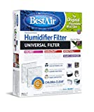 BestAir ALL-1-PDQ-5 Universal Extended Life Humidifier Replacement Paper Wick Filter, For Duracraft Humidifiers, 7.2' x 9.6' x 1.9', Single Pack (2 Filters)
