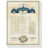 Escala de Beaufort 30 x 40 cm, fuerza del viento, estado del mar, nudos marinos, póster vintage