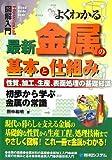 図解入門よくわかる最新金属の基本と仕組み (How‐nual Visual Guide Book)