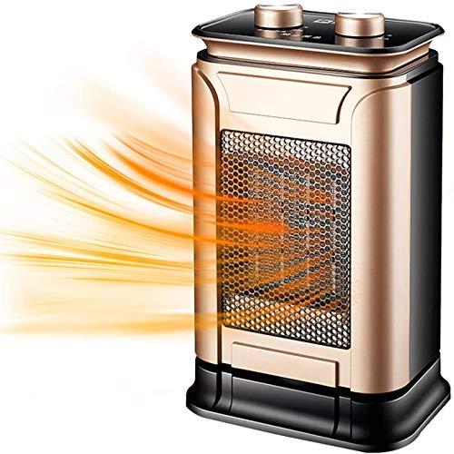 VIY Portátil Calefactor Eléctrico, Calefactor de Aire Caliente Cerámico Calentador de Espacio Portátil, Protección sobrecalentamiento, Sensor Antivuelco, Oscilación Automática Calefactor, 1800 W