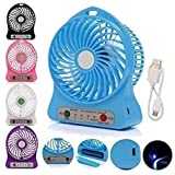 Aggarwal Shop Portable Hand Held Battery Operated Mini Fan