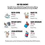 Red Bull Energy Drink Sugar Free 24 Pack 355 ml, Sugarfree
