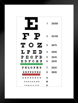 Modern Eye Test Snellen Chart Fabric Poster Home Decor H-46