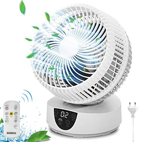 FUNKAM Ventilador de Escritorio Ventilador con Control Remoto Oscilación automática 4 velocidades del Viento Ventiladores de circulación de Aire para Dormitorio Oficina Refrigeración silenciosa