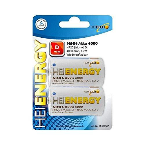 laddningsbara batterier ikea test