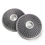 Broan FILTEREB40 Replacement Non-Ducted Charcoal Filter for RMPI7004 and RM50000 Series Range Hoods, 2-Pack