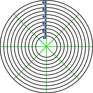 Quilter's Rule Nested Circles 1/4