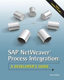 Best sap netweaver process integration Reviews