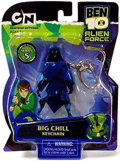 Basic Fun Ben 10 Alien Force Series 5 Big Chill Keychain