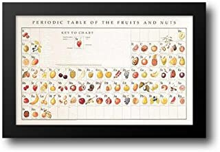 Periodic Table of Fruits and Nuts 34x23 Framed Art Print by Weissman, Naomi