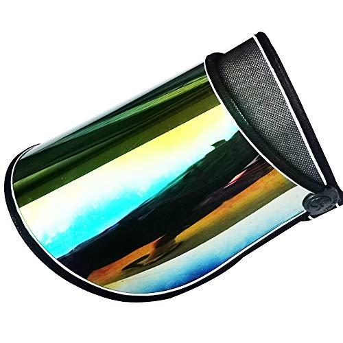 FengHP Anti-Speichel Anti-Spucken Vollgesichtsschutz Winddicht Staubdicht Vollgesichtsschutzkappe Anti-Fog Sonnenblende Hutkappe UV-Schutz Transparent Leerer Zylinder