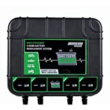 51uPHimMf3L. SL160  - 3 Bank Marine Battery Charger