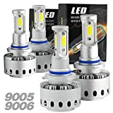 Syneticusa 9005+9006 LED High/Low Beam Headlight Conversion Kit Combo...