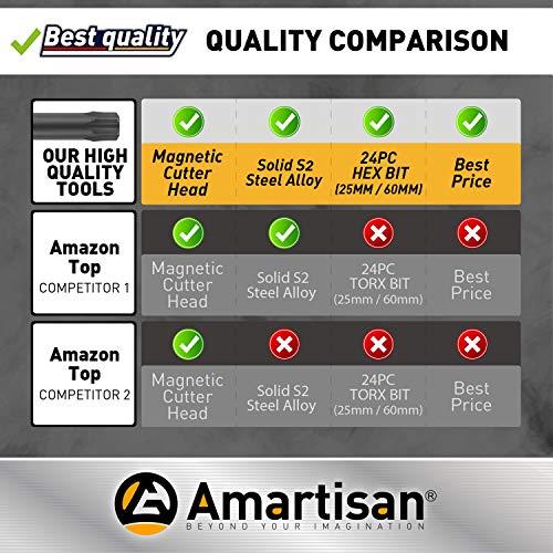 Torx Bit Set, Amartisan 24-Piece Security Torx Bit Set, Tamper Resistant Star Bits Set S2 Steel, 1