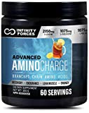 Infinity Forces Keto Friendly Amino Acids, All Essential Amino Acids Blend, BCAA & EAA Blend Post Workout Amino Acid Supplements, Recovery Powder After Exercise Electrolyte Powder (Ice Tea/Lemonade)