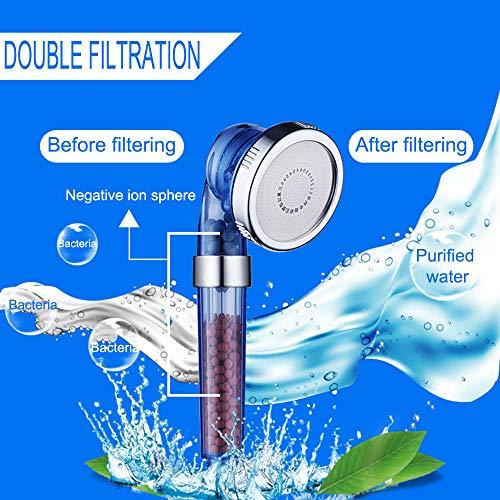 Handfilter mit Ionenkopf zum Filtern des Duschkopfs, mit wassersparender Hochdruckfunktion für den Duschmodus mit drei Effekten für trockene Haut und Haare - 8 cm