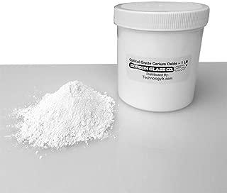 Optical Grade High Purity Cerium Oxide Polishing Compound - 1 Lb