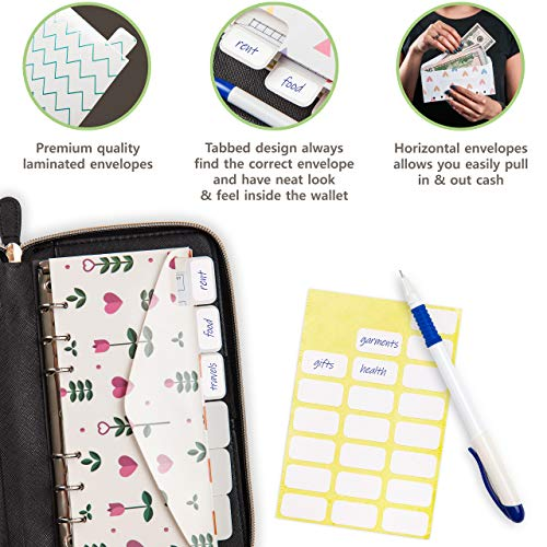 Cash Envelope Wallet All in One Budget System with 12x Tabbed Cash Envelopes , 12x Monthly Budget Cards ,1x Yearly budget planner sheet Complete Money Organizer Set for Cash RFID Blocking
