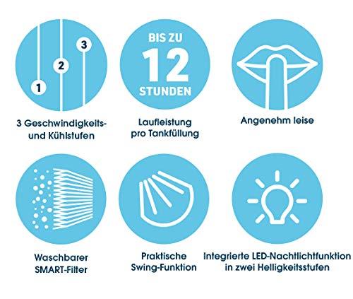 Livington SmartChill Summer-Edition – Klimagerät mit Wasserkühlung – Tragbares Klimagerät mit 3 Stufen – kraftvoller Mini Luftkühler mit Tankvolumen für 12h Kühlung - 2