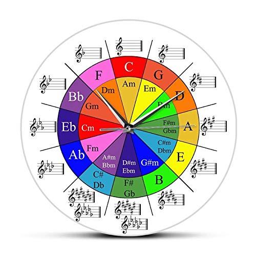 gongyu Circle of Fifths Music Theory Cheat Sheet Reloj de Pared Colorido La Rueda de la armonía Ecuaciones de la teoría de la música Músicos Reloj de Arte
