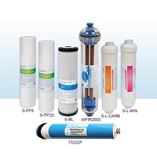Ersatzfilterset inkl. Membrane geeignet für 7 Stufen Umkehrosmoseanlage Trinkwasseranlage Pura Natura RO7 Trinkwasserfilter Osmosefilter Membranfilter Osmoseanlage Wasserfilter Puranatura