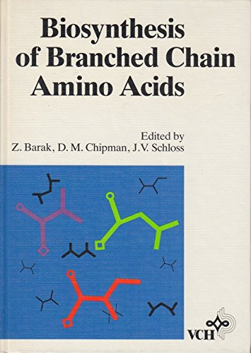Biosynthesis of Branched-Chain Amino Acids: Workshop Proceedings